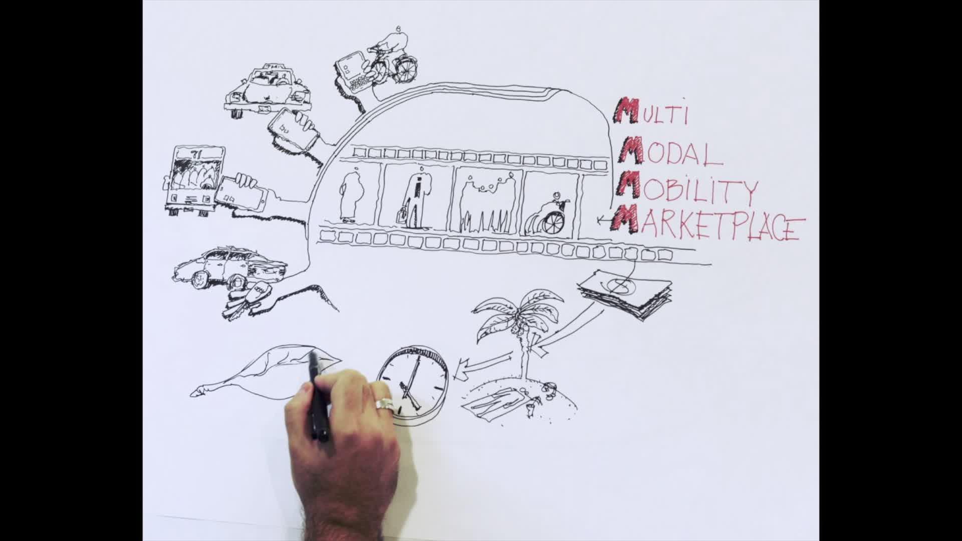 AUFA 2014 - Neuer Online-Marktplatz für Mobilität