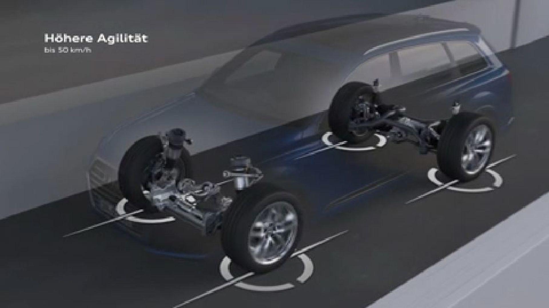 Audi Q7 3.0 TDI quattro Allradlenkung - Animation