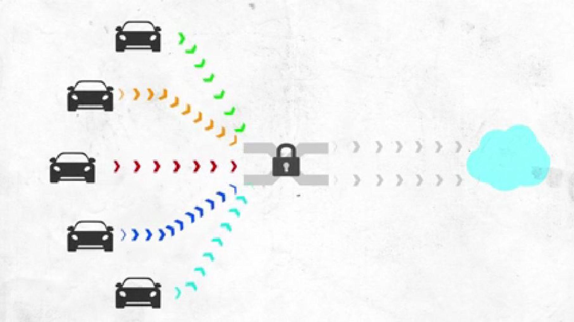 """Navigation der Zukunft - Der digitale Kartendienst """"HERE"""""""