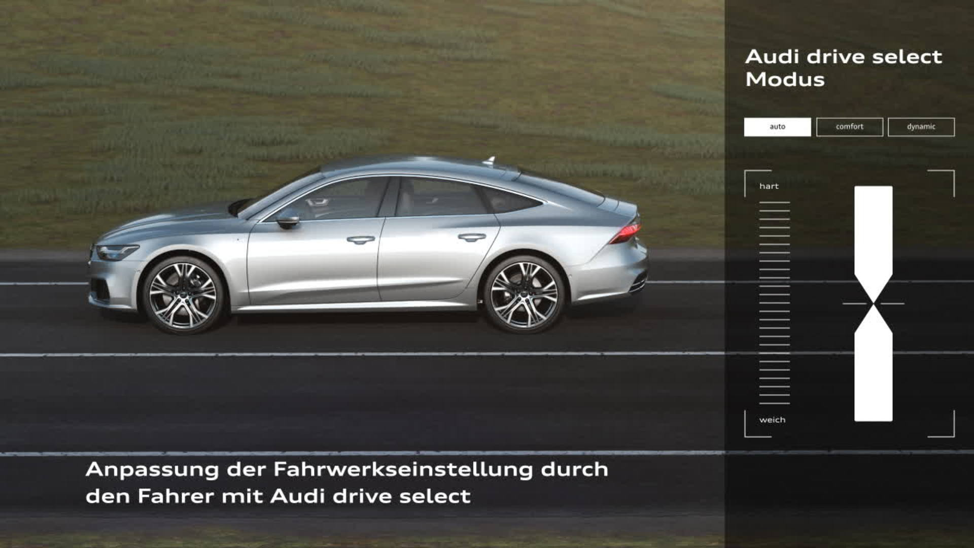 Audi A7 Animation drive select
