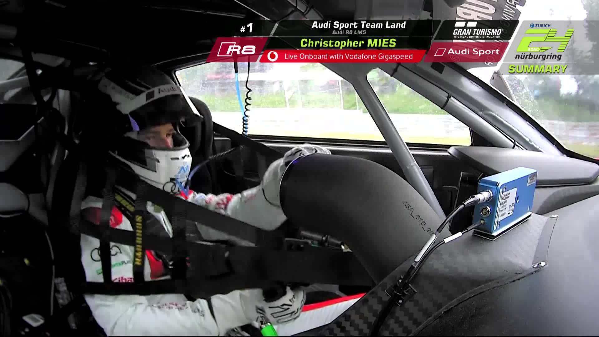 24h Nürburgring 2018 – The last four hours of racing