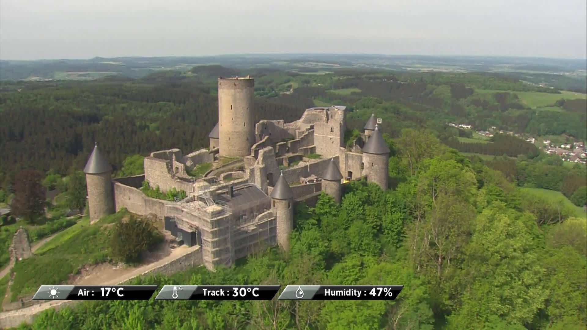 WTCR Nürburgring 2018 – Footage