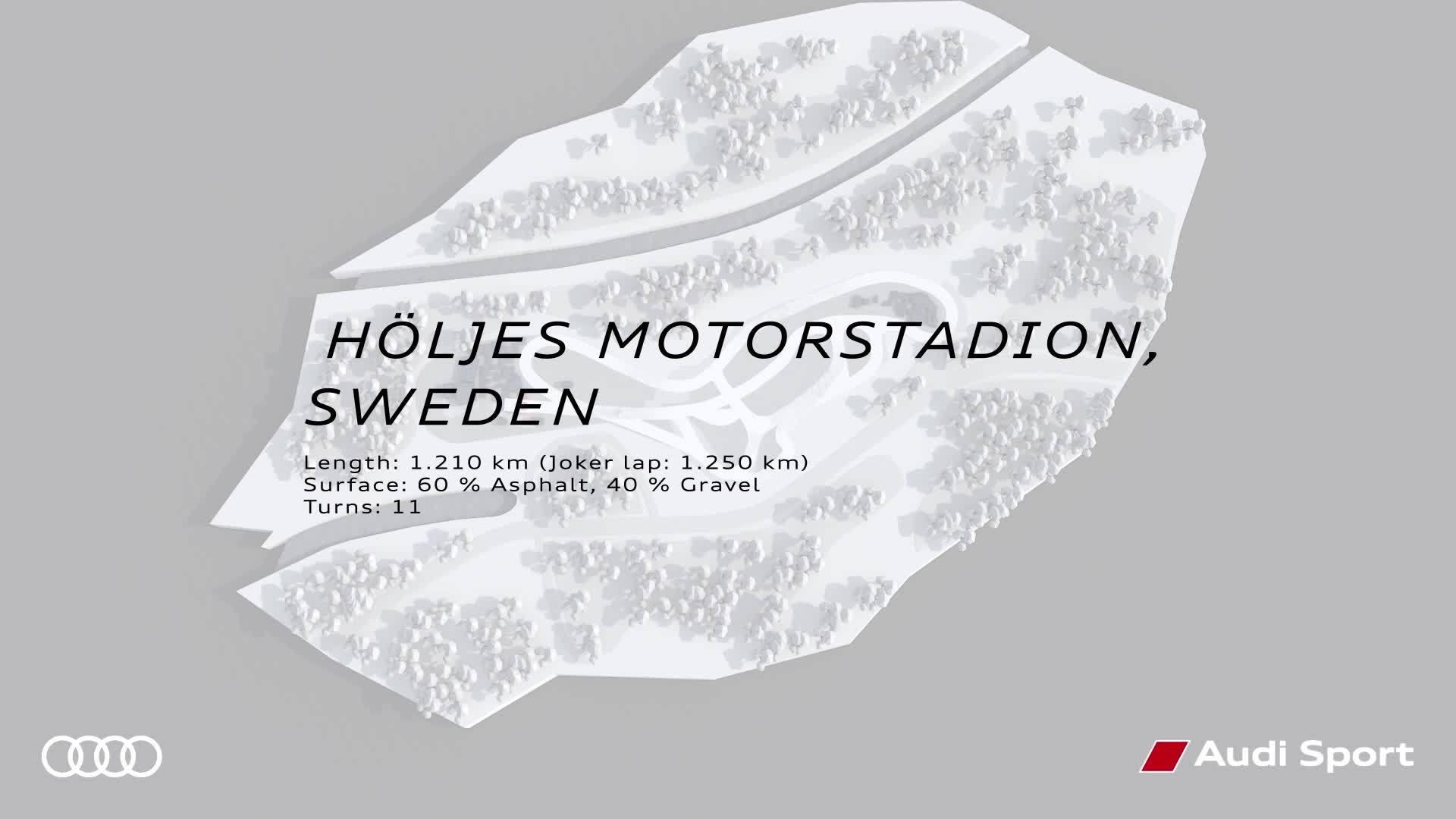 Rallycross: Heimspiel in Höljes