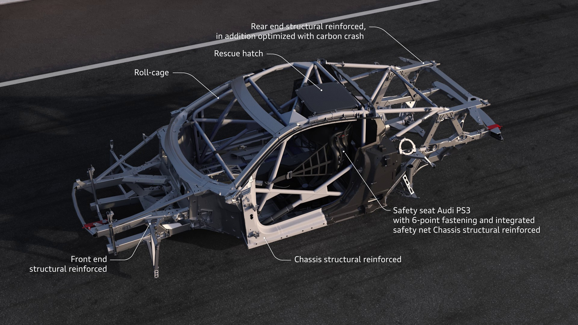 Audi R8 LMS – Safety concept and drivetrain