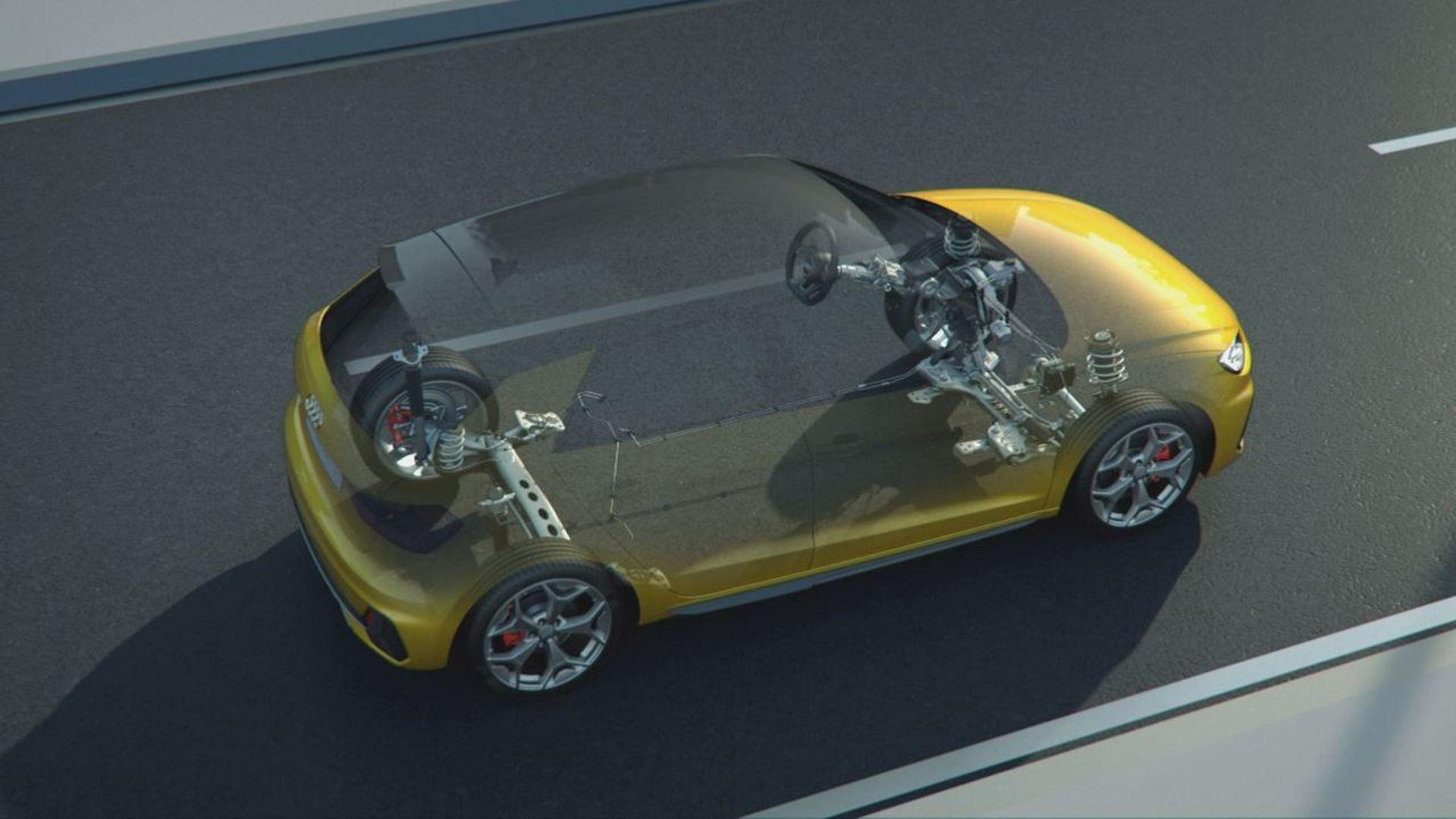 Audi A1 Sportback Fahrwerk (Animation)
