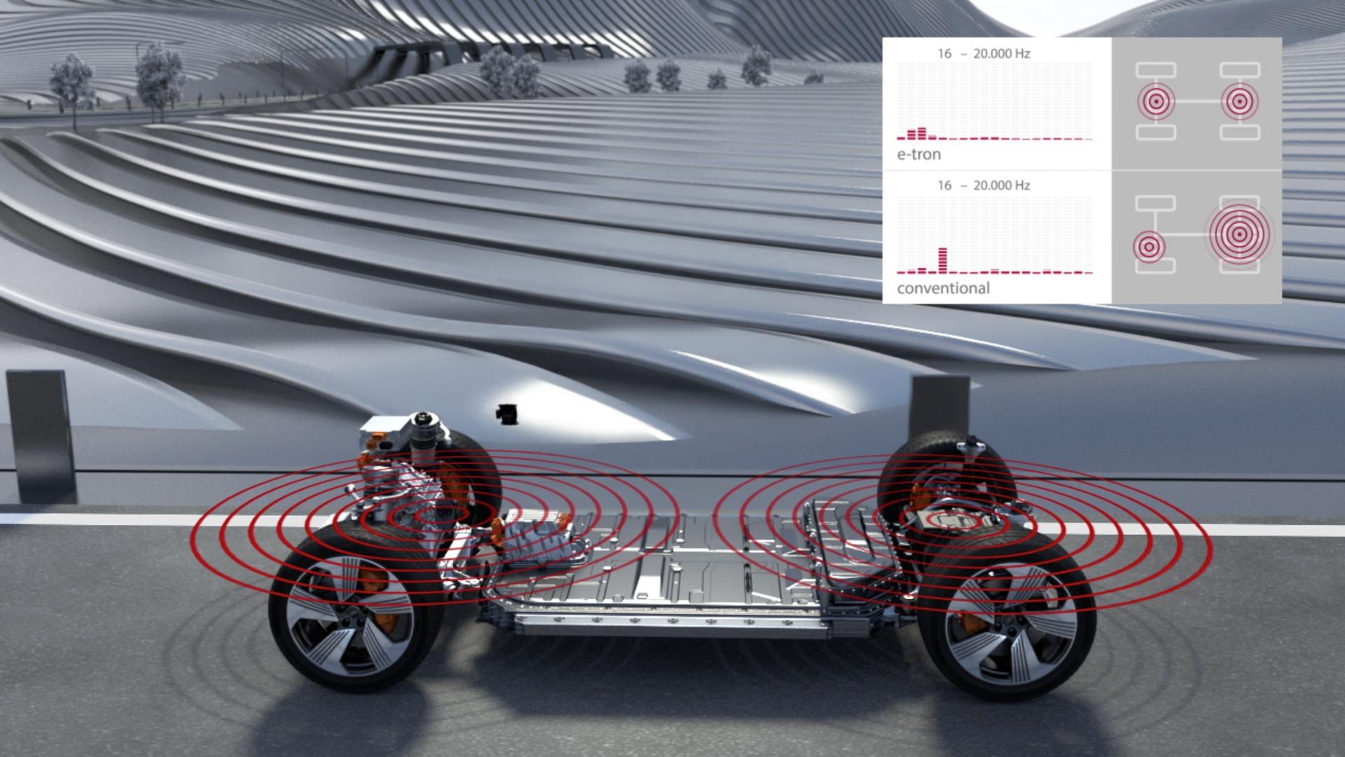 Akustik im Audi e-tron (Animation)