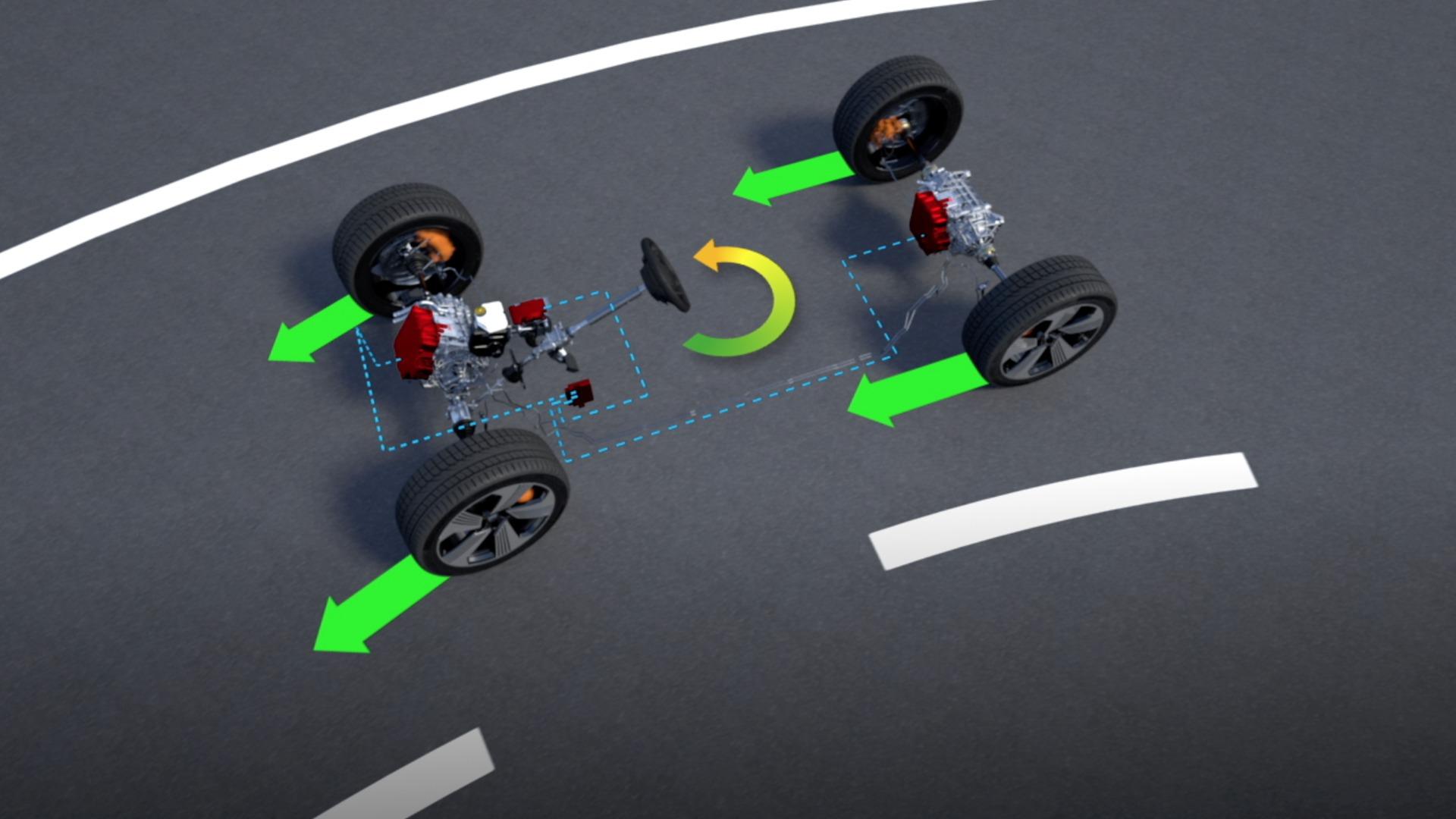 Elektrischer quattro des Audi e-tron (Animation)